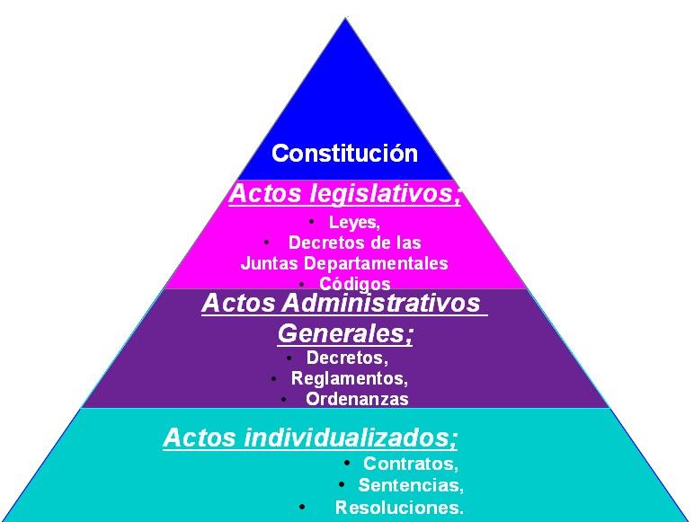 Educación Social Y Cívica Orden Jurídico