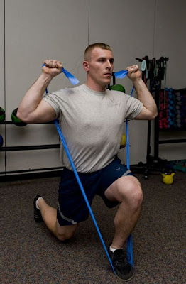 isokinetic resistance training using resistance bands