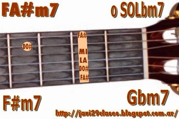 FA#m7 = SOLbm7 acorde de guitarra