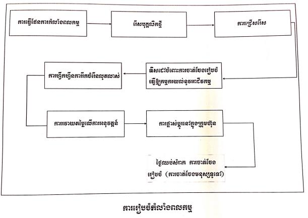 Seng Sokanha | Facebook