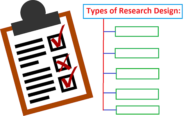 types-of-research-design