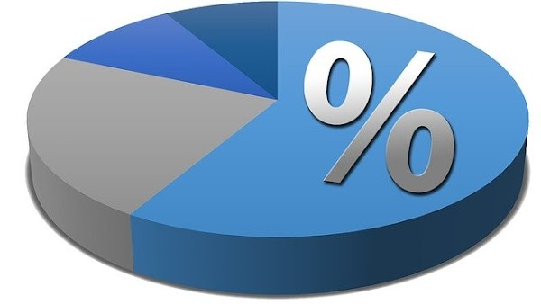 How to calculate aggregate percentage for different case