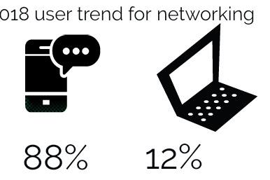Ini alasan mengapa blogging mobile menjadi semakin penting