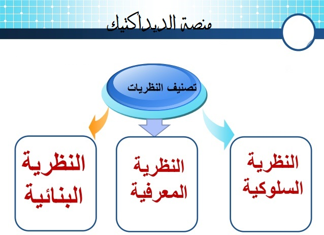 بحث عن طرائق التدريس pdf