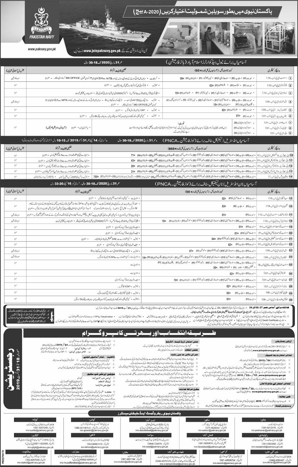 Pakistan Navy Civilian Jobs 2019
