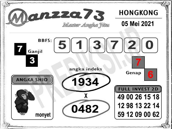 Bocoran Manzza73 HK Rabu