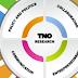 New Energy Coalition en TNO bundelen kennis en expertise
