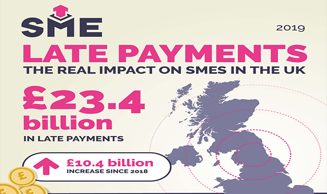 Billion Owed to Uk Smes in Late Payments #infographic