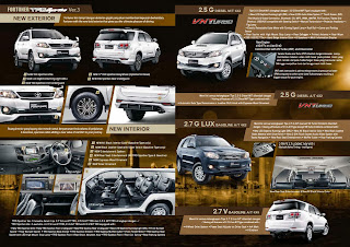 Brosur New Fortuner