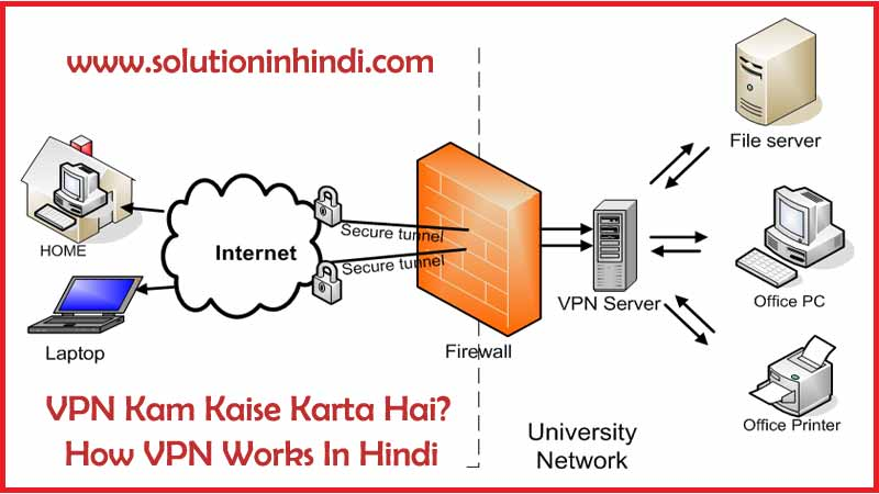 vpn-kam-kaise-karta-hai-how-vpn-works-in-hindi