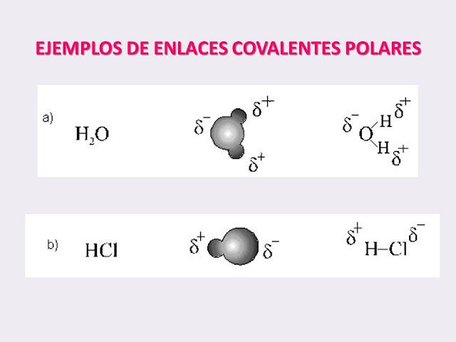 ejemplo de enlace covalente polar