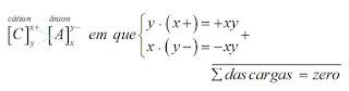 quantidade cargas ions