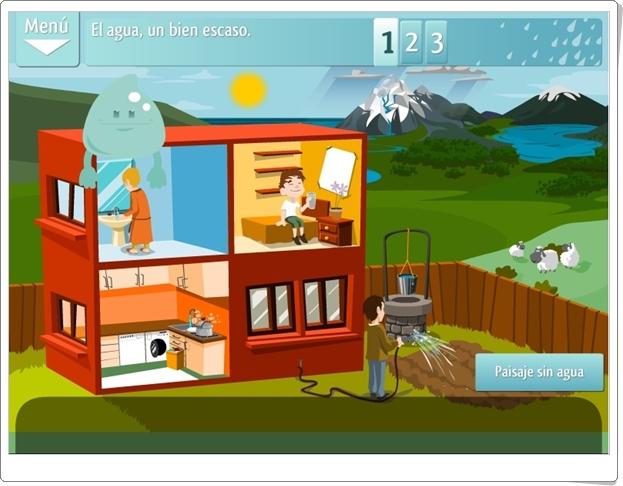 """""""El agua, un bien escaso"""" (Aplicación interactiva de Ciencias Sociales de Primaria)"""