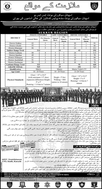 sindh-police-jobs-2021-sukkur-region-advertisement-pts-form