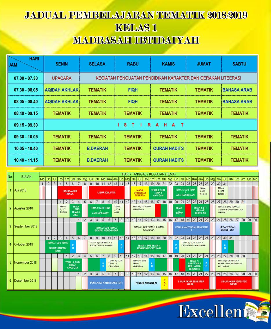 Download Jadwal Pelajaran SD Tahun 2020/2021 Kelas 4 Semester...