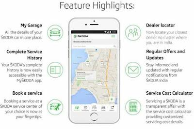 MySkoda Mobile App