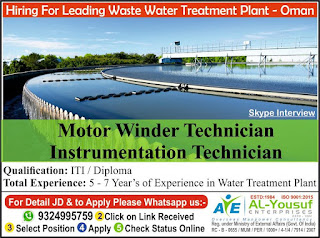 Waste Water Treatment Plant Jobs in Oman