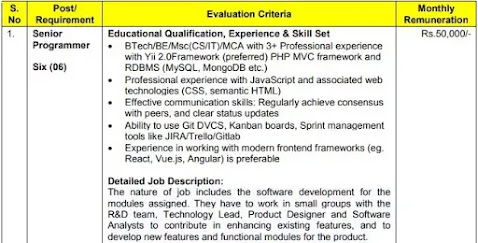 Apply for Senior Programmer Posts in Indra Gandhi National Institute (IGNU)
