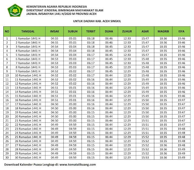 jadwal imsakiyah ramadhan buka puasa kabupaten aceh Singkil 2020 m 1441 h tomatalikuang.com
