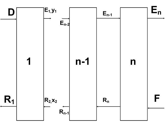 Diagrama del ejemplo de McCabe-Smith