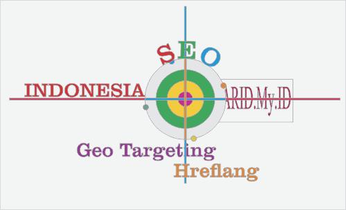 Geo Targeting Menggunakan Tag Hreflang