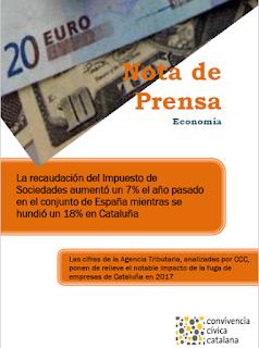 http://files.convivenciacivica.org/Nota de Prensa. Impuesto de Sociedades en 2017.pdf