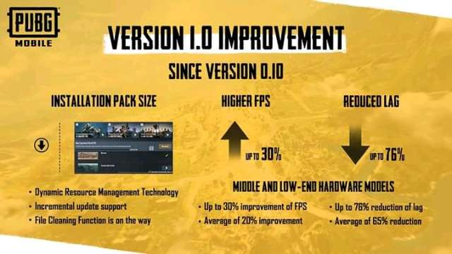Peningkatan FPS PUBG Mobile 1.0