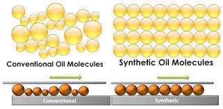 Hasil gambar untuk oli mineral