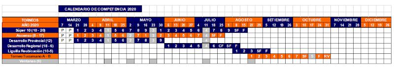 Calendario de competencias oficiales para Primera e Intermedia