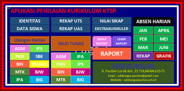 Aplikasi Raport KTSP Terbaru Versi Tahun Ajaran 2017/2018