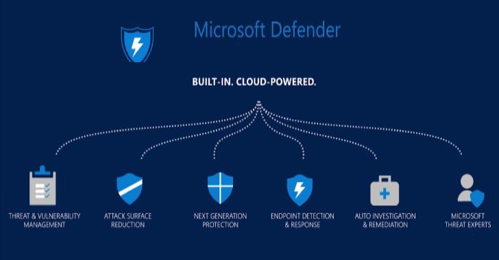Microsoft Defender ATP Released On Linux