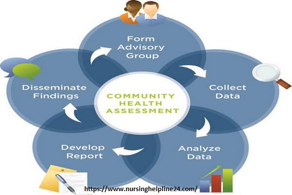 Community needs assessment steps