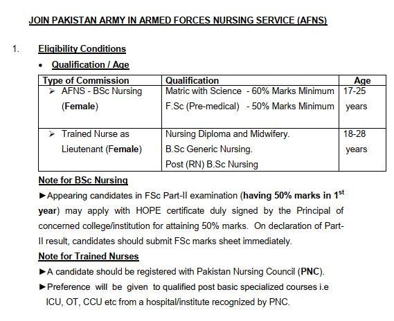 Join Pak Army AFNS 2019 Armed Forces Nursing Service Online Registration