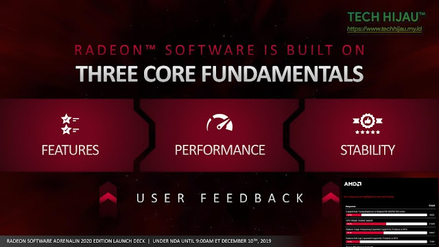 Tech Hijau™ — AMD Radeon Software Adrenalin 2020 Edition - User Feedback