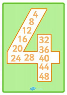 Llaveros de las tablas de multiplicar