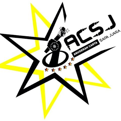 Anugerah CARTA SAPA JUARA (ACSJ) 2016