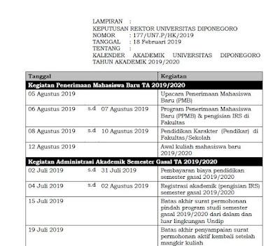Kalender Akademik Undip 2019/2020