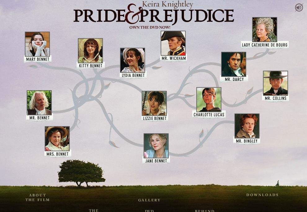 role minor characters pride and prejudice A summary of themes in jane austen's pride and prejudice is guilty of prejudice and darcy of pride—the title using the character of.