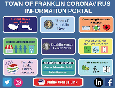 Town of Franklin: Vaccination Information and COVID-19 Data