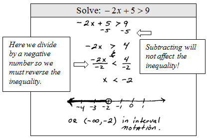 openalgebra com introduction to inequalities and interval notation
