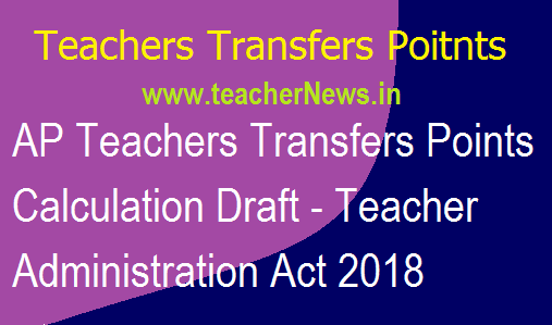 AP Teachers Transfers Points Calculation Draft - 2018