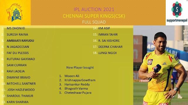 Squad of all IPL team 2021