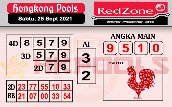 Redzone HK Sabtu 25 September 2021 -