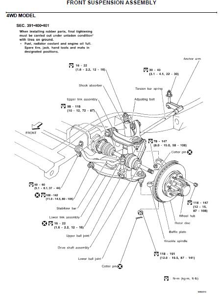 Nissan Murano model Z50 Series. Electronic Service Manual