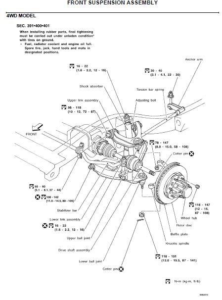 repairmanuals: Nissan Xterra WD22 2003 Repair Manual