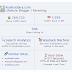 Ranking Alexa Kisahsidairy.com 27.05.2017