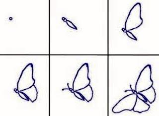 تعليم الرسم للاطفال بالارقام تعليم رسم الفراشه
