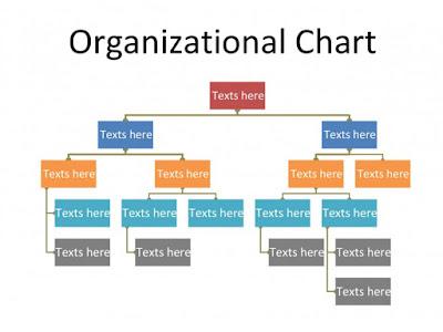 struktur organisasi format ppt