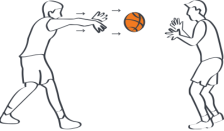 Jelaskan Pengertian Dari Chest Pass Dalam Permainan Bola Basket