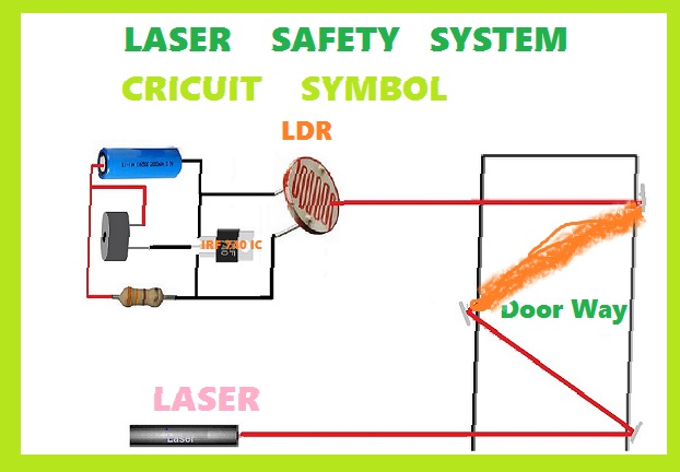 USED LASER AND LDR  MAKE A HOME SECURITY SYSTEM